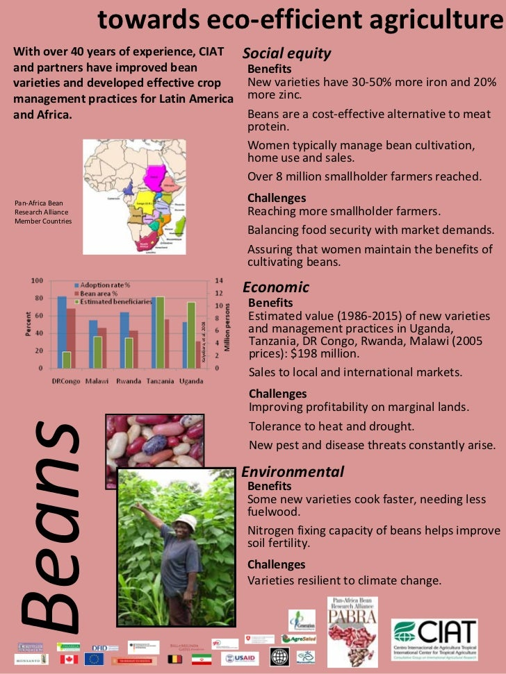 towardseco‐efficientagriculture Withover40yearsofexperience,CIAT                  Socialequity andpartnershave...