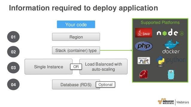 deploy another application on ec2 running elastic beanstalk