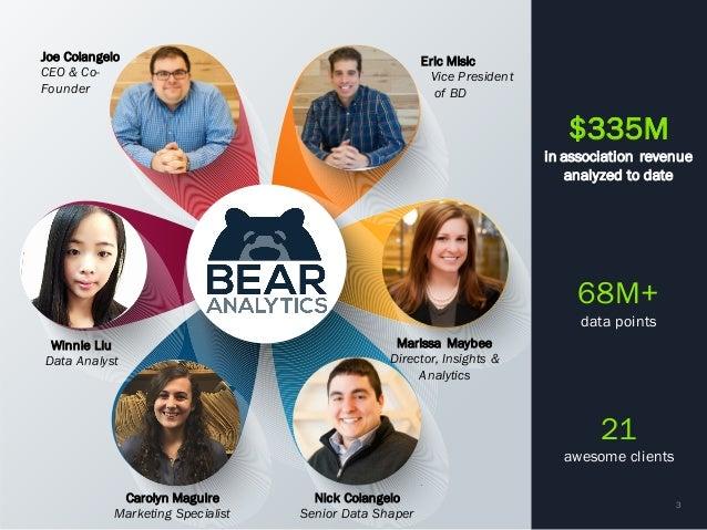 Bear Analytics -Leveraging Event Data (October 2015) Slide 3