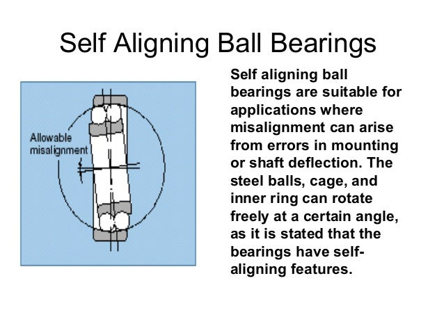 Bearing Description About Basic Types Failure Causes