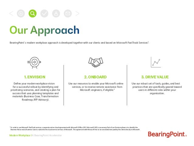 1. ENVISION Modern Workplace | A BearingPoint Accelerator Define your modern workplace vision for a successful rollout by i...