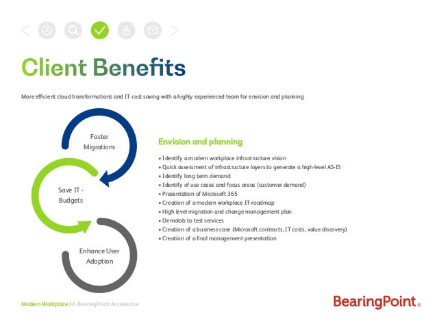 Modern Workplace | A BearingPoint Accelerator Envision and planning • Identify a modern workplace infrastructure vision • ...