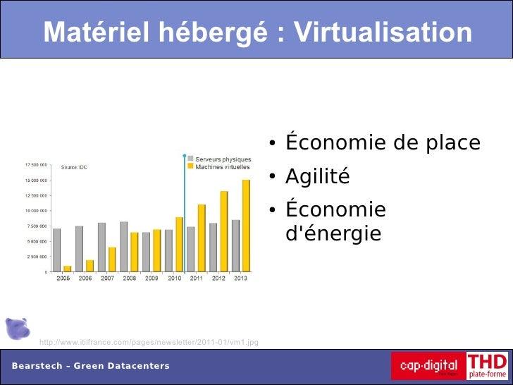 Matériel hébergé : Virtualisation                                                                  ●   Économie de place  ...