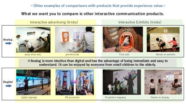 Analog Degital Interactive advertising (tricks) Interactive Exhibits (tricks) Trick arts Hands on exhibits Hands on displa...