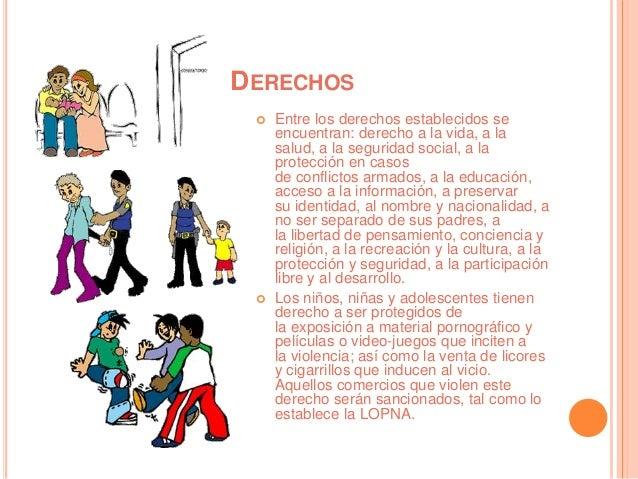 Derechos y deberes del ni o ni a y adolescente lopna for Concepto de la familia para ninos