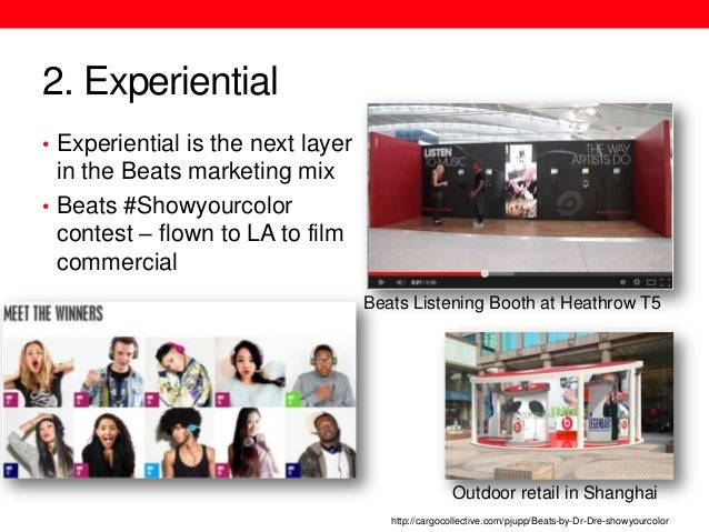 Marketing mix for beats by dr dre essay