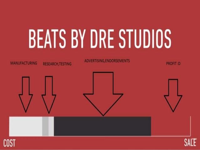 Beats by dr. dre Marketing presentation 2966ff391c8f