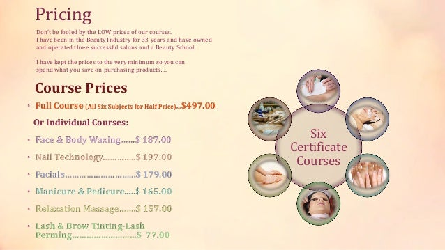 Beauty Courses Online Full Course Information