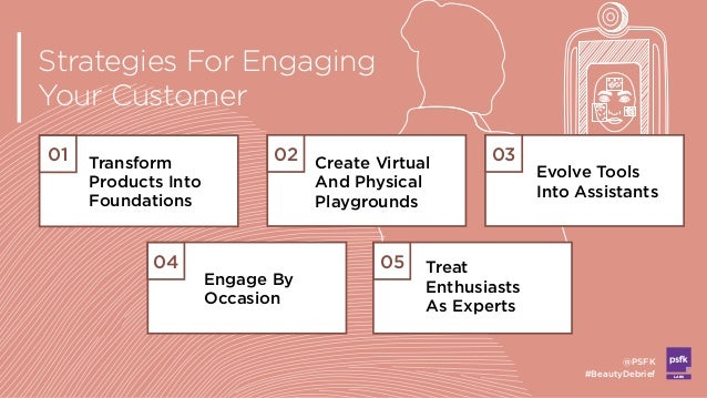 LABS @PSFK #BeautyDebrief Strategies For Engaging Your Customer w 01 02 03 04 05 Transform Products Into Foundations Creat...