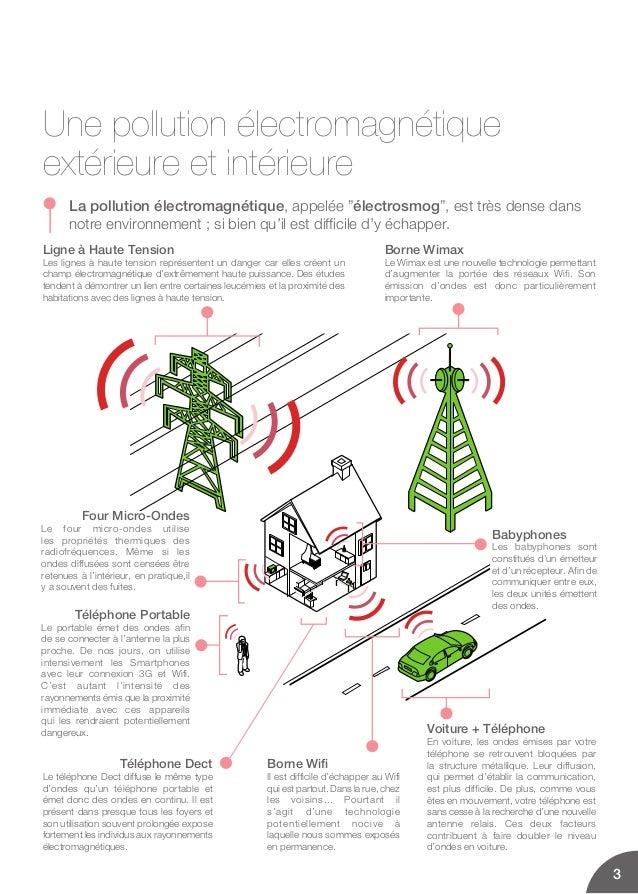 Une pollution électromagnétiqueextérieure et intérieure3Ligne à Haute TensionLes lignes à haute tension représentent un da...