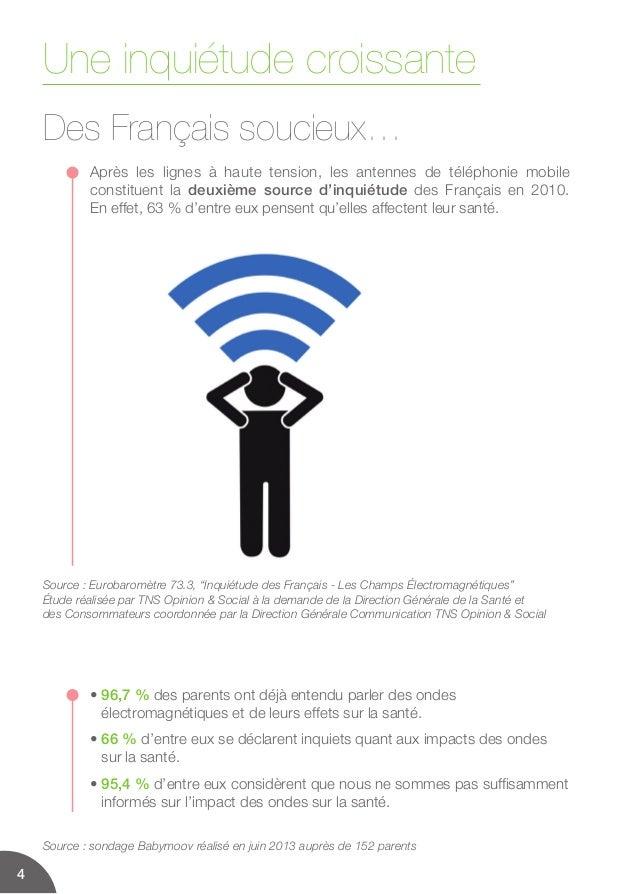 4Une inquiétude croissanteAprès les lignes à haute tension, les antennes de téléphonie mobileconstituent la deuxième sourc...