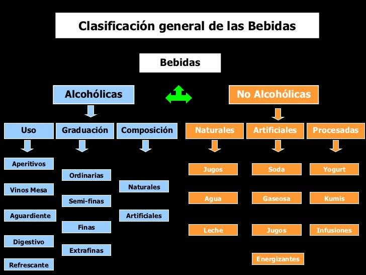 La codificación del alcohol en donetske