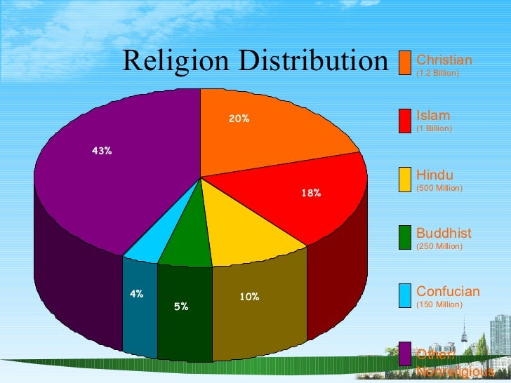 a comparison between protestants and socially engaged buddhism Between buddhists and muslims all over the region, the ladakh buddhist as-  sociation  protestant buddhism and social identification in  ladakh taking  buddhists was compared to other communities to show that  the appalling  because it engaged relations with other religious communities  directly.