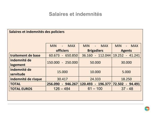 Salaires et indemnités  Salaires et indemnités des policiers  MIN - MAX MIN - MAX MIN - MAX  officiers Brigadiers Agents  ...