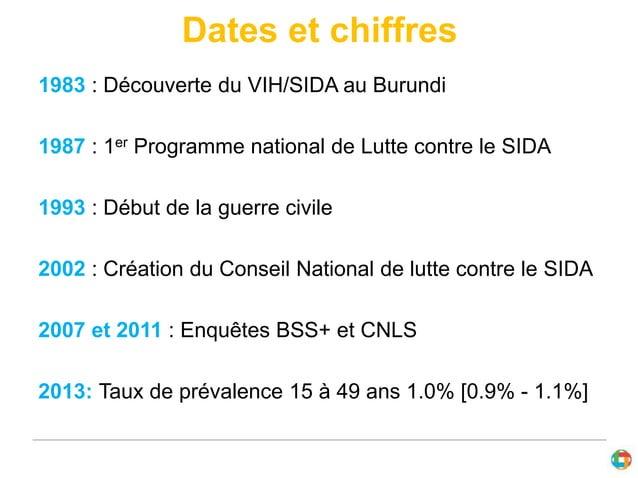 Dates et chiffres  1983 : Découverte du VIH/SIDA au Burundi  1987 : 1er Programme national de Lutte contre le SIDA  1993 :...