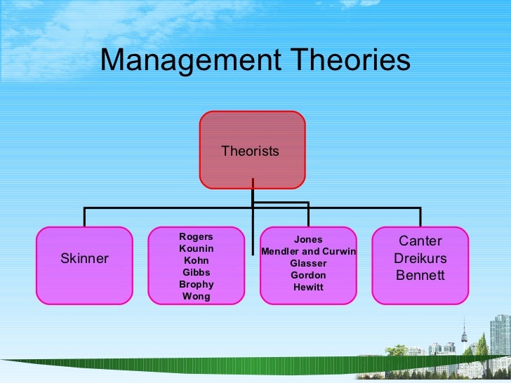 theories in management This paper is aimed at showcasing the systems theory of management in modern day organizations in nigeria this is to management theory.