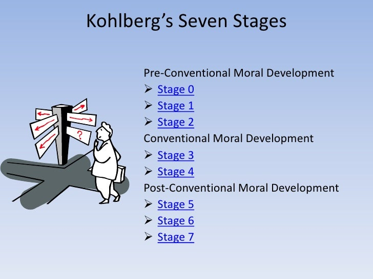 Becg 2 2 for Moral development 0 19