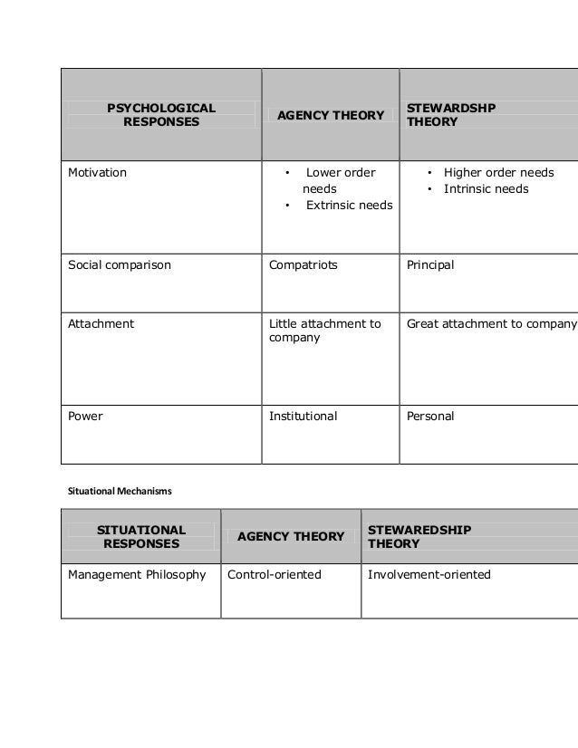 ethics theories table