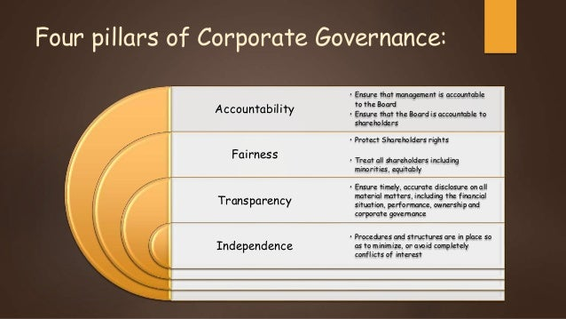 corporate governance of lehman brothers Lehman brothers and corporate governance failure and corporate governance failure 1 lehman brothers andcorporate governance failure.