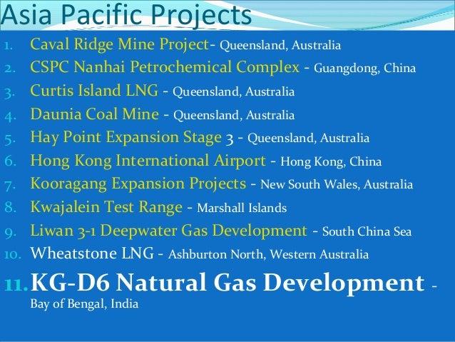 KG-D6 Natural Gas Development in Detail The Krishna Godavari Dhirubhai 6 (KG-D6) natural gas project entailed: a. Install...
