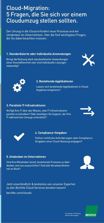 2. Bestehende Applikationen Lassen sich bestehende Applikationen in Cloud- Angebote integrieren? Cloud-Migration: 5 Fragen...
