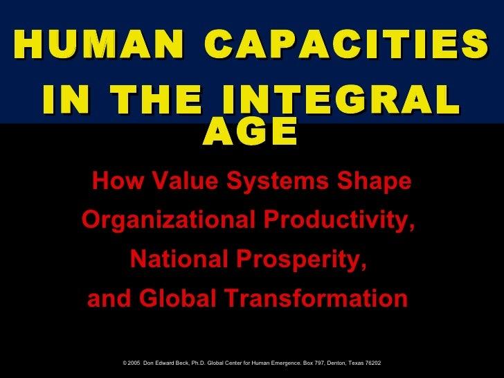 How Value Systems Shape Organizational Productivity,  National Prosperity,  and Global Transformation   HUMAN CAPACITIES I...