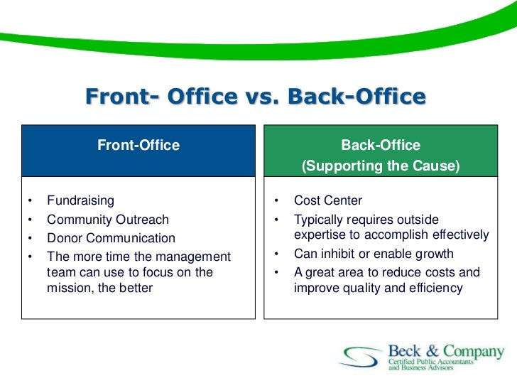 Beck Company Cpa S Working Smarter With Total Accounting Powerpoint
