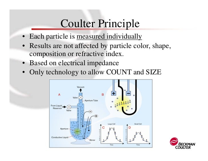 Particle Characterization Of Toners