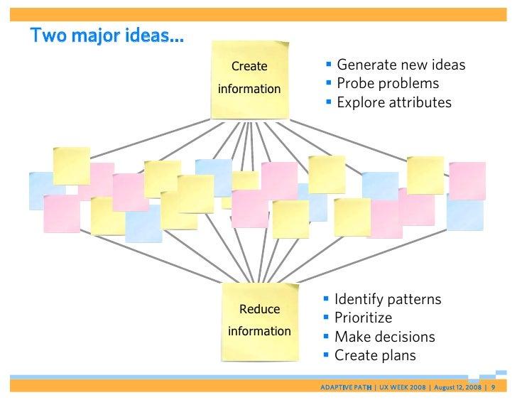 Two major ideas…                      Create         Generate new ideas                    information      Probe proble...