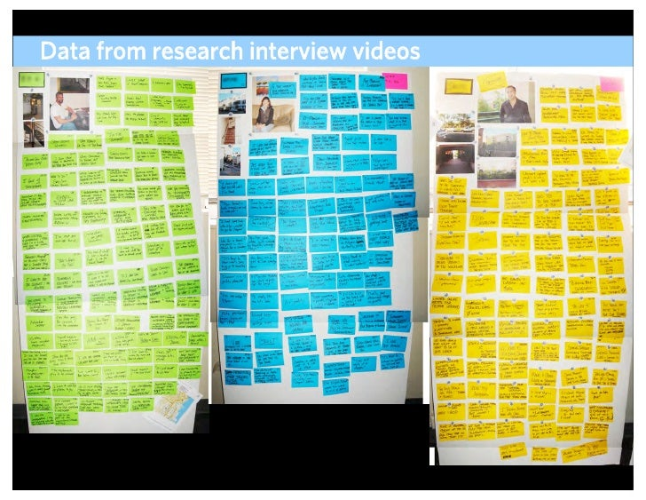 Data from research interview videos                                     ADAPTIVE PATH   UX WEEK 2008   August 12, 2008   22