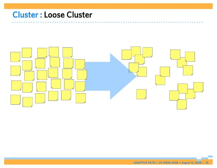 Cluster : Loose Cluster                               ADAPTIVE PATH   UX WEEK 2008   August 12, 2008   25