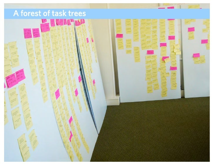 A forest of task trees                              ADAPTIVE PATH   UX WEEK 2008   August 12, 2008   34