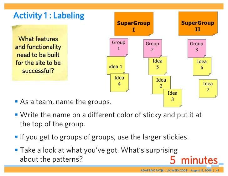 Activity 1 : Labeling                                   SuperGroup                       SuperGroup                       ...