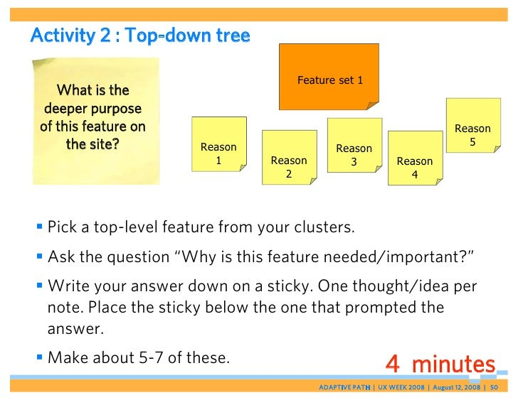 Activity 2 : Top-down tree                                       Feature set 1     What is the   deeper purpose  of this f...