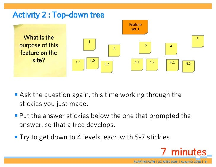 Activity 2 : Top-down tree                                            Feature                                             ...