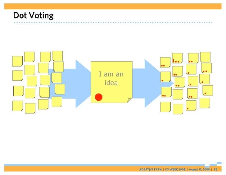 Dot Voting                  I am an                idea                            ADAPTIVE PATH   UX WEEK 2008   August 1...
