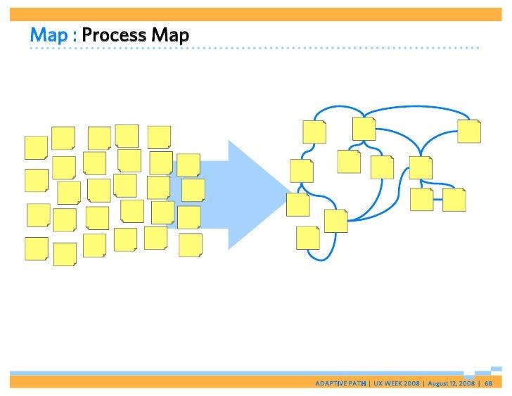 Map : Process Map                         ADAPTIVE PATH   UX WEEK 2008   August 12, 2008   68