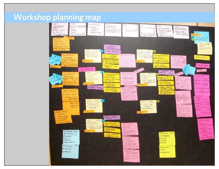Workshop planning map                             ADAPTIVE PATH   UX WEEK 2008   August 12, 2008   70
