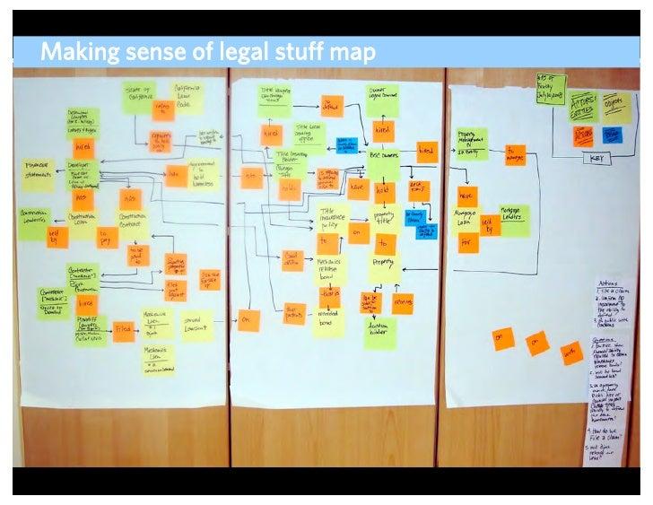 Making sense of legal stuff map                                       ADAPTIVE PATH   UX WEEK 2008   August 12, 2008   71