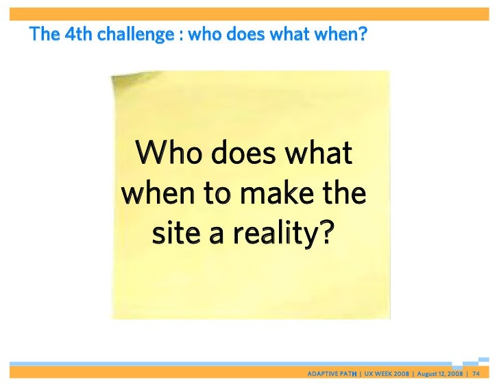 The 4th challenge : who does what when?                Who does what           when to make the             site a reality...