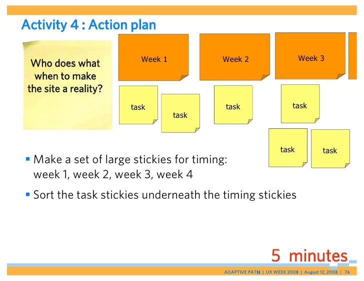Activity 4 : Action plan                           Week 1          Week 2                       Week 3   Who does what    ...