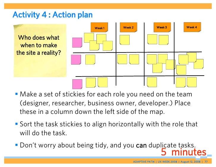 Activity 4 : Action plan                             Week 1    Week 2               Week 3              Week 4     Who doe...
