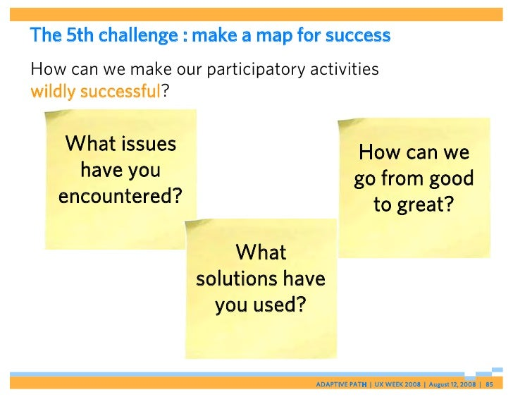 The 5th challenge : make a map for success How can we make our participatory activities wildly successful?      What issue...