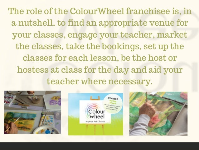 Become A Colour Wheel Art Class Franchisee