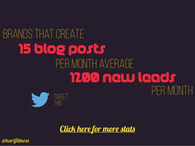 15 blog posts 1200 new leads Brands that create per month average per monthTweet this Click here for more stats @karlfiltne...