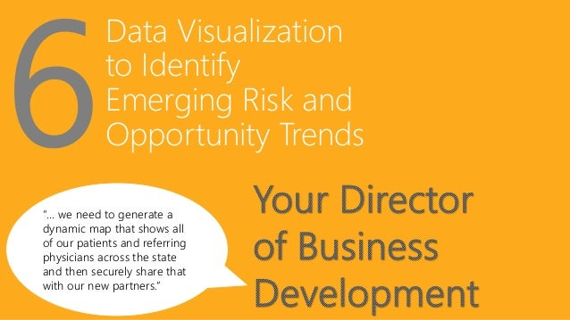 """Data Visualization to Identify Emerging Risk and Opportunity Trends """"… we need to generate a dynamic map that shows all of..."""