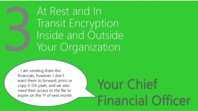 At Rest and In Transit Encryption Inside and Outside Your Organization …I am sending them the financials, however, I don't...