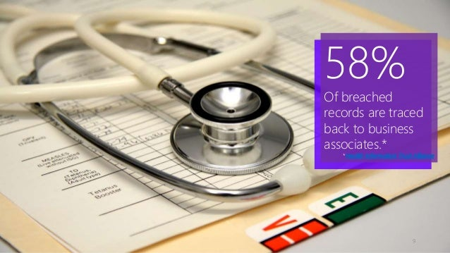 9 58% Of breached records are traced back to business associates.* *Health Information Trust Alliance