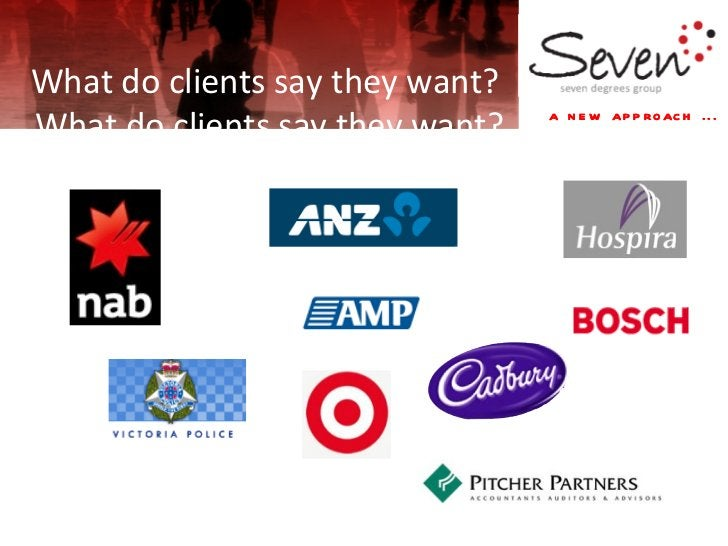 What do clients say they want? What do clients say they want? a new approach ...