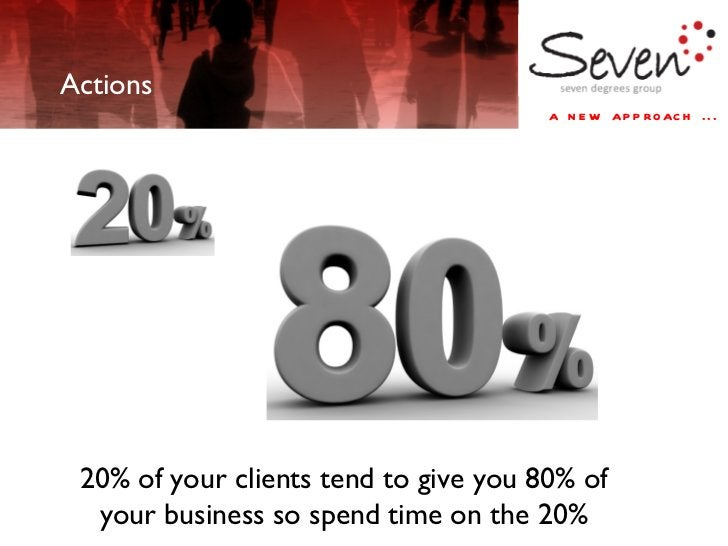Actions  20% of your clients tend to give you 80% of your business so spend time on the 20%